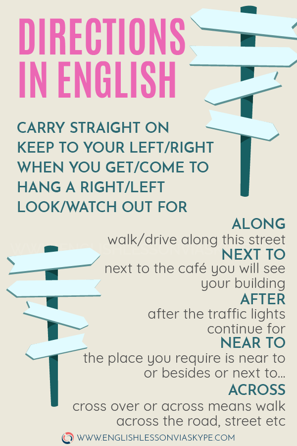 How To Give Directions In English English Phrases Educacion Ingles Gramatica Del Ingles Clase De Ingles