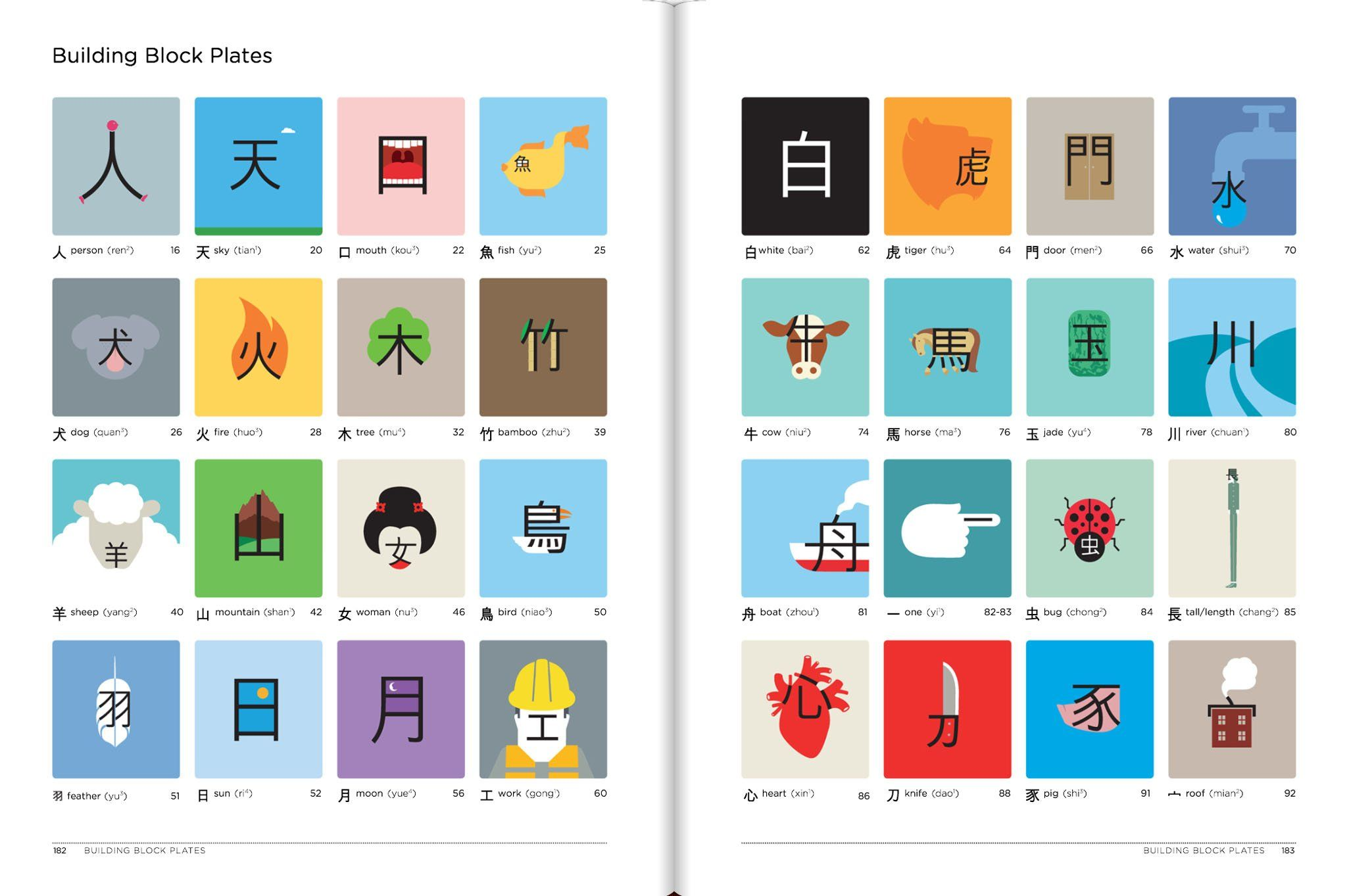 Chineasy The New Way To Read Chinese Shaolan Hsueh Noma Bar 9780062332097 Amazon Com Books Learn Chinese Chinese Lessons Mandarin Chinese Learning Easiest way to learn to read chinese