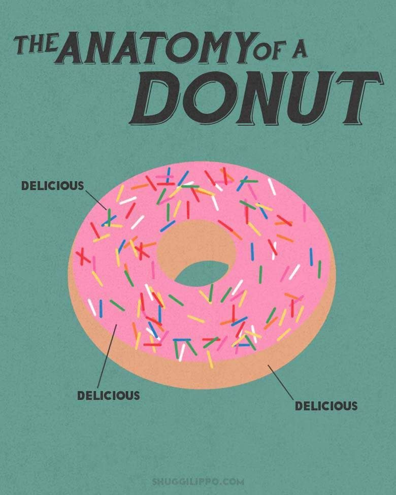 It's all delicious! Donuts, Donut humor, Donut funny humor