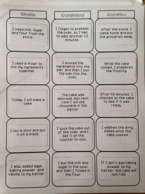 Simple, Compound, and Complex Sentence SORT | Activities, Complex ...