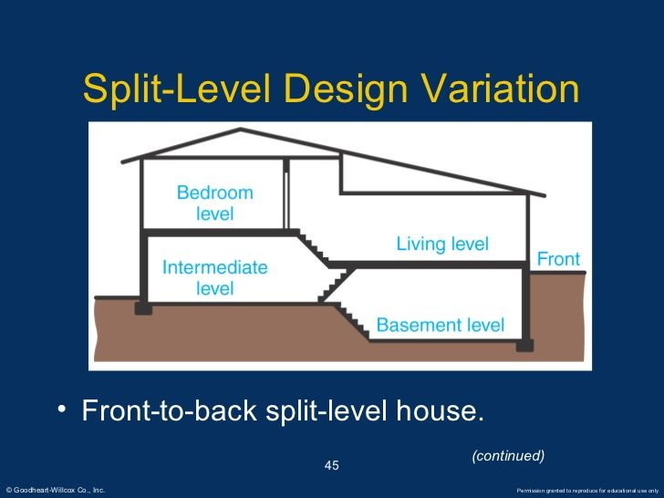 backsplit home - Google Search | For the Home | Pinterest | House ...