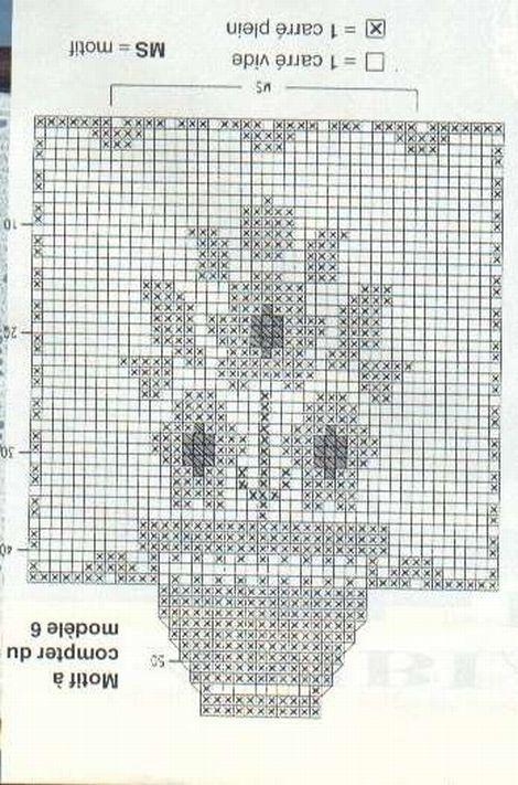 Ponele onda cristalina a tus ventanas | crochet | Pinterest ...