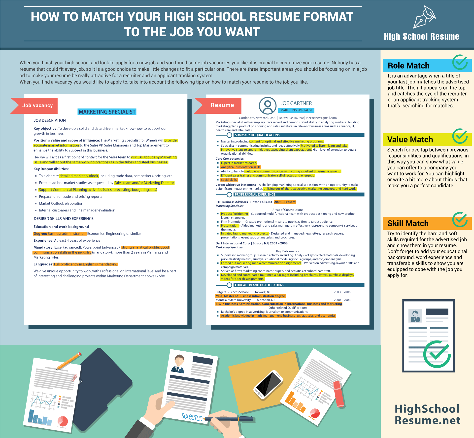 how to match your high school resume format to the you