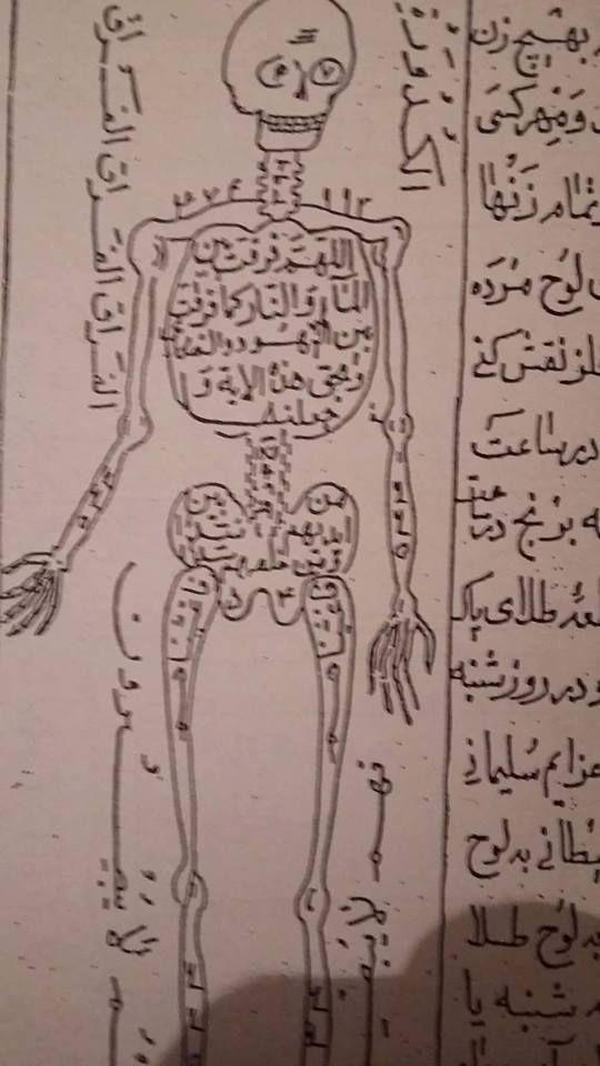 Pin By Wahby On Muskalarim My Amulets Free Books Download Books Free Download Pdf Free Pdf Books