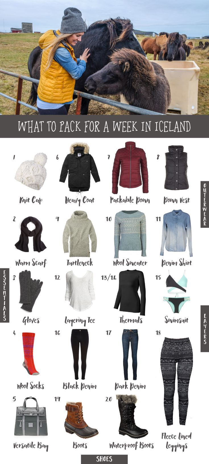 What to Pack for a Week in Iceland | Golden circle ...