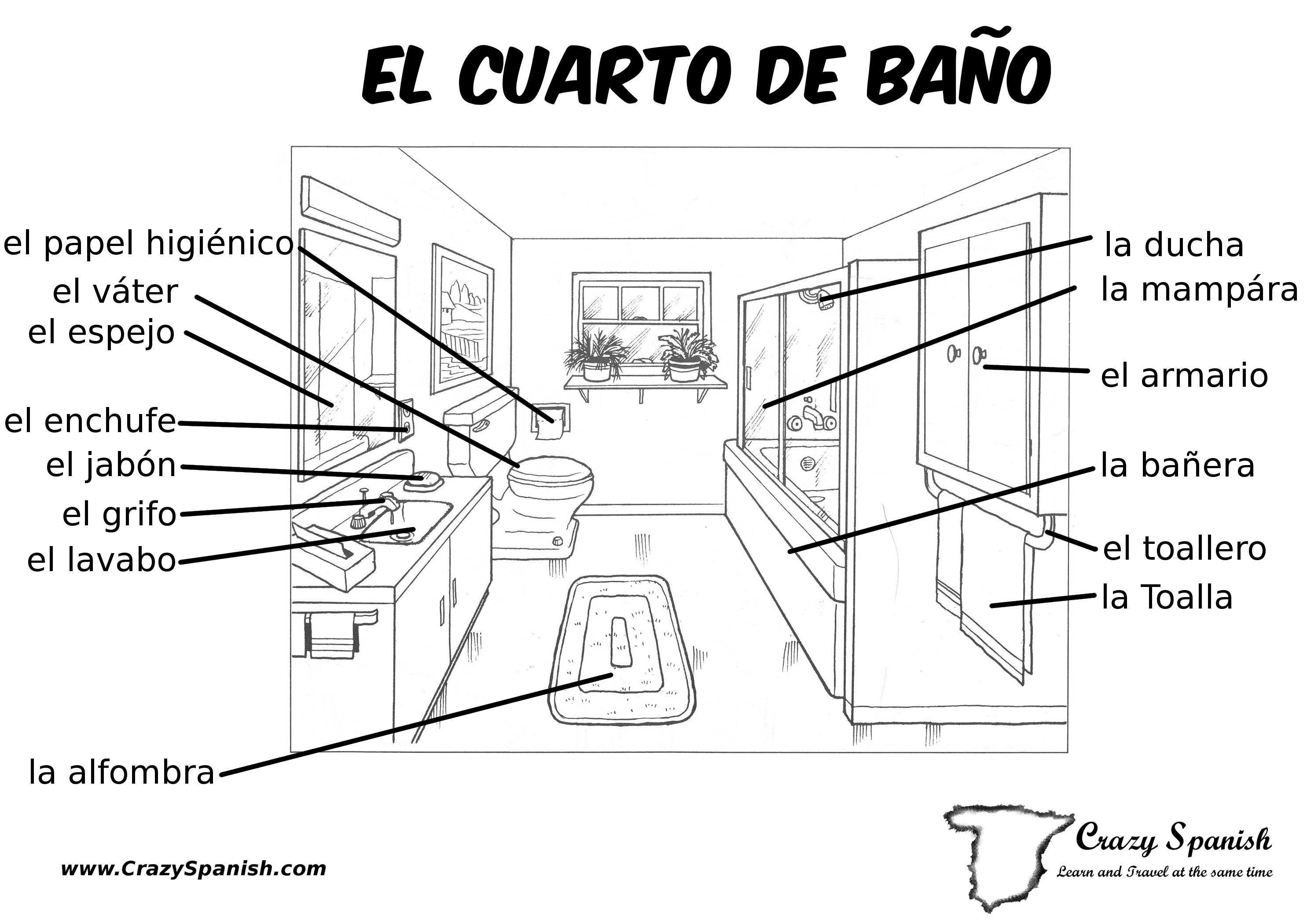 El cuarto de baño learn spanish vocabulary for the bathroom print it and put it at home provided by www crazyspanish com