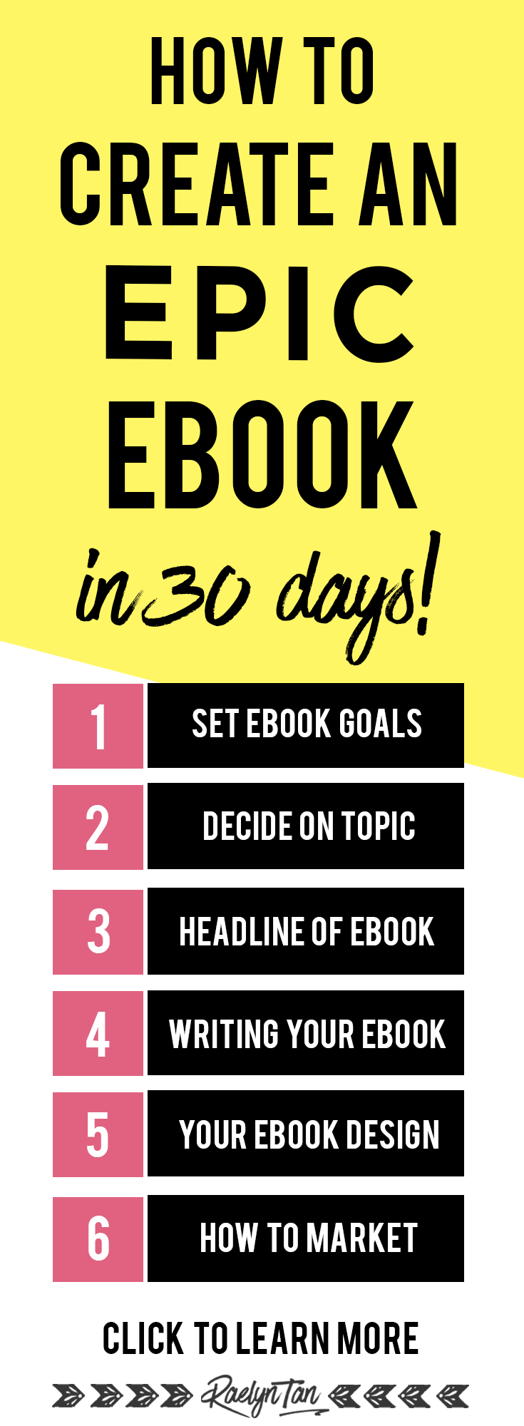 How To Write An Epic Ebook In 30 Days (stepbystep)