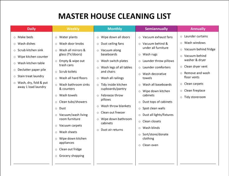 Master House Cleaning List  Clean And Organize The Whole House