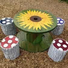 Bildergebnis Fur Gartendeko Kinder Kabelspulen Tisch Diy Gartenmobel Design Tisch