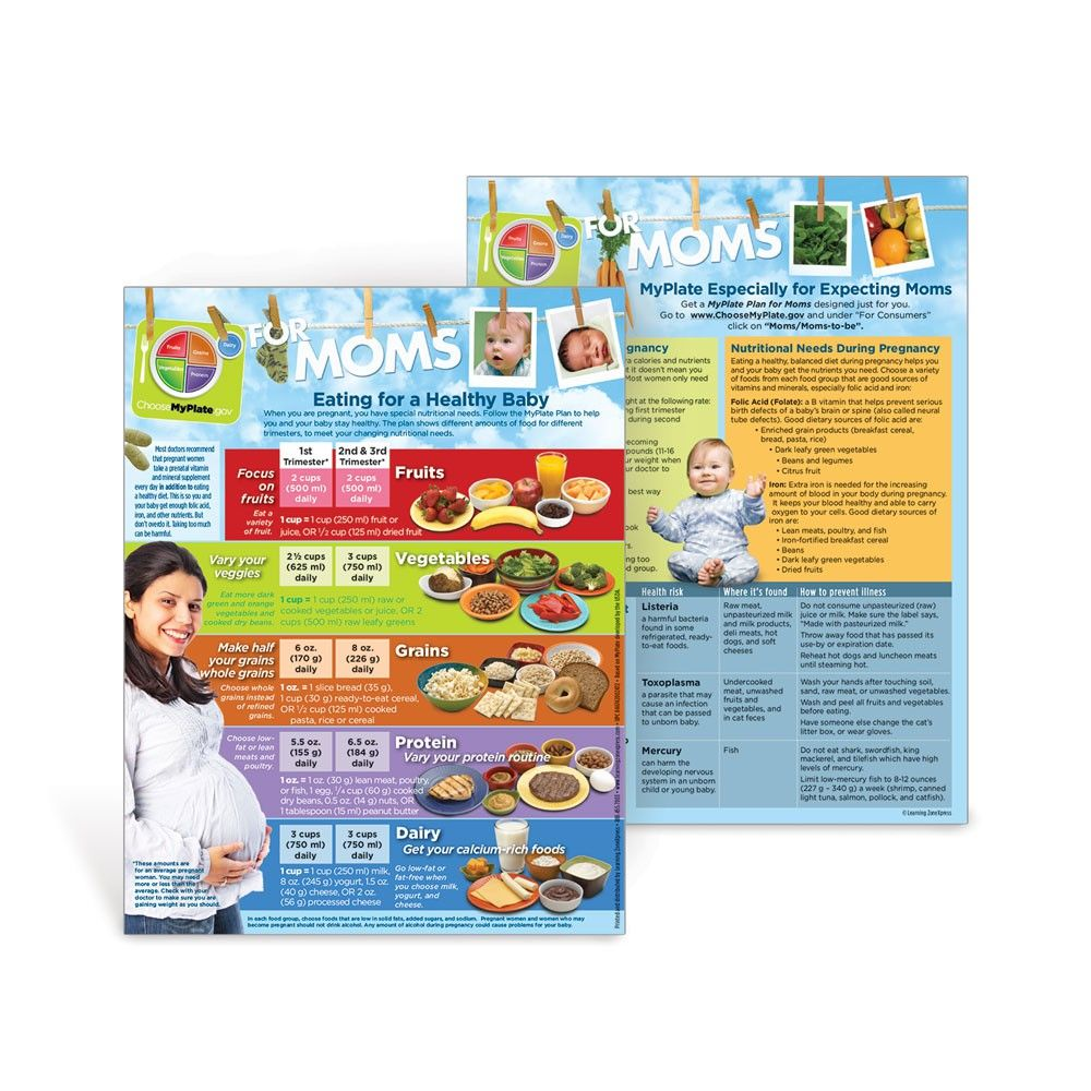 education for healthy diet for pregnant woman
