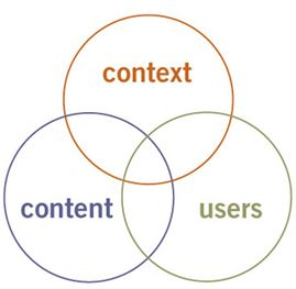 Three circle diagram a great tool for explaining how and why we must three circle diagram a great tool for explaining how and why we must strike a unique ccuart Choice Image