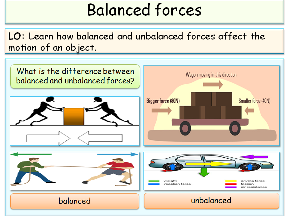 New KS3 (Forces Unit) - Balanced And Unbalanced Forces By Cengiz8849 -  Teaching Resources - Tes Third Grade Science, Unbalanced, Force
