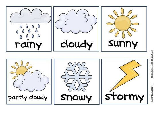 Preschool Weather Chart Template
