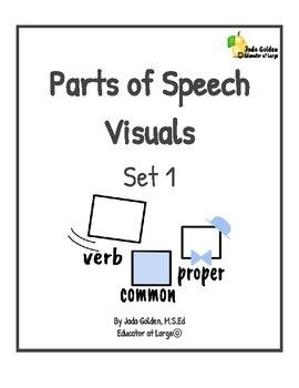 Parts of Speech Symbols & Visuals Set 1 | Teachers Pay