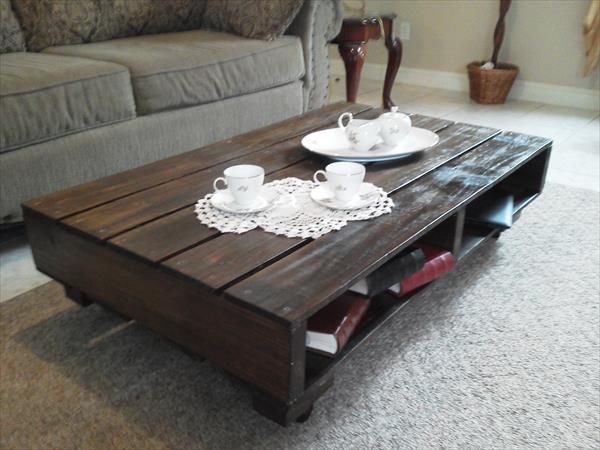 Rustic Coffee table | For the Home | Pinterest | Pallet furniture ...