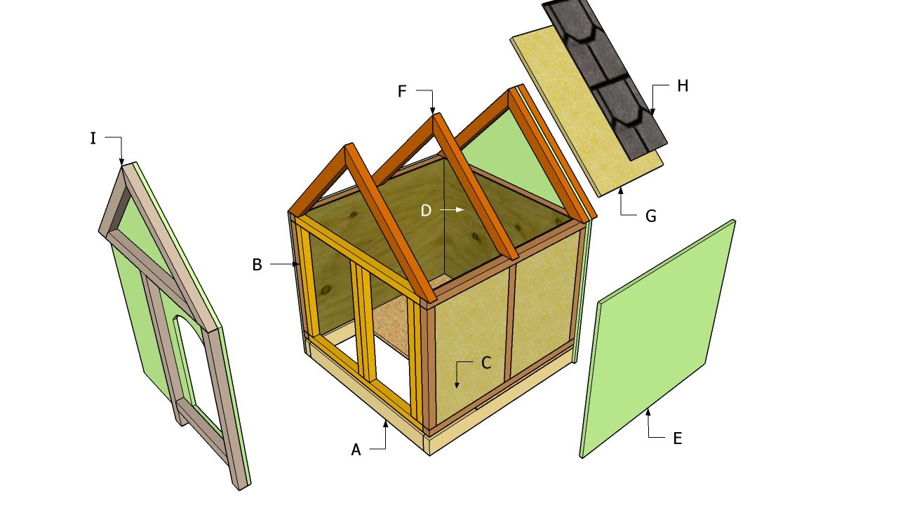free insulated dog house plans with supply list and detailed