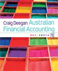 Test bank solutions for australian financial accounting 7th test bank solutions for australian financial accounting 7th edition by craig deegan isbn 9780071012409 0071012400 instructor fandeluxe Choice Image