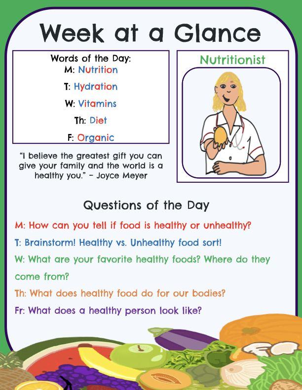 Nutrition Healthy Food Lesson Plans Rock Preschool Healthy eating lesson for kindergarten