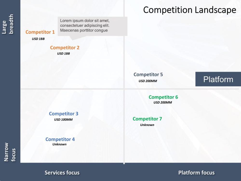 Competitor Analysis Matrix Powerpoint Competitor Analysis Marketing Analysis Powerpoint