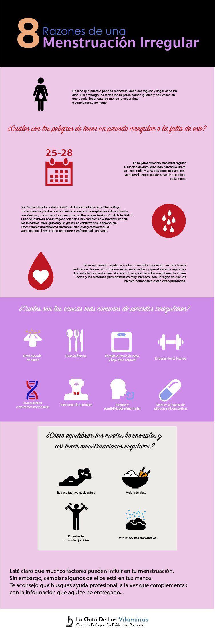 Pin On Menstruacion