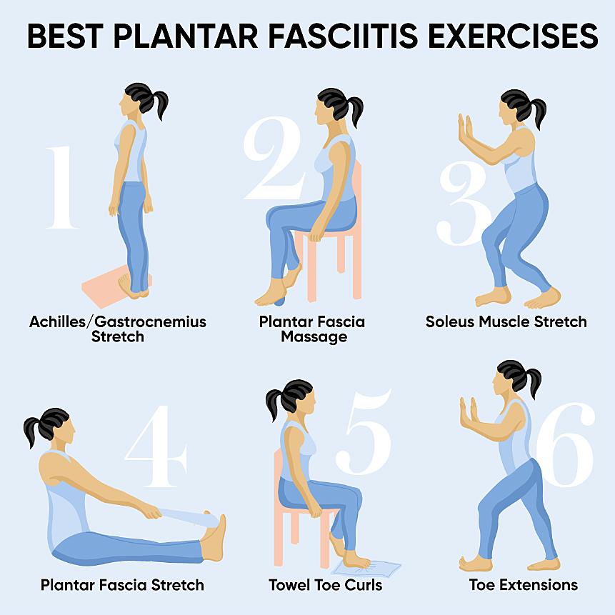 29+ What exercises for plantar fasciitis ideas