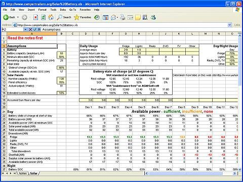 Calculating Your Solar Power Needs Electrical Panel Spreadsheet Solar