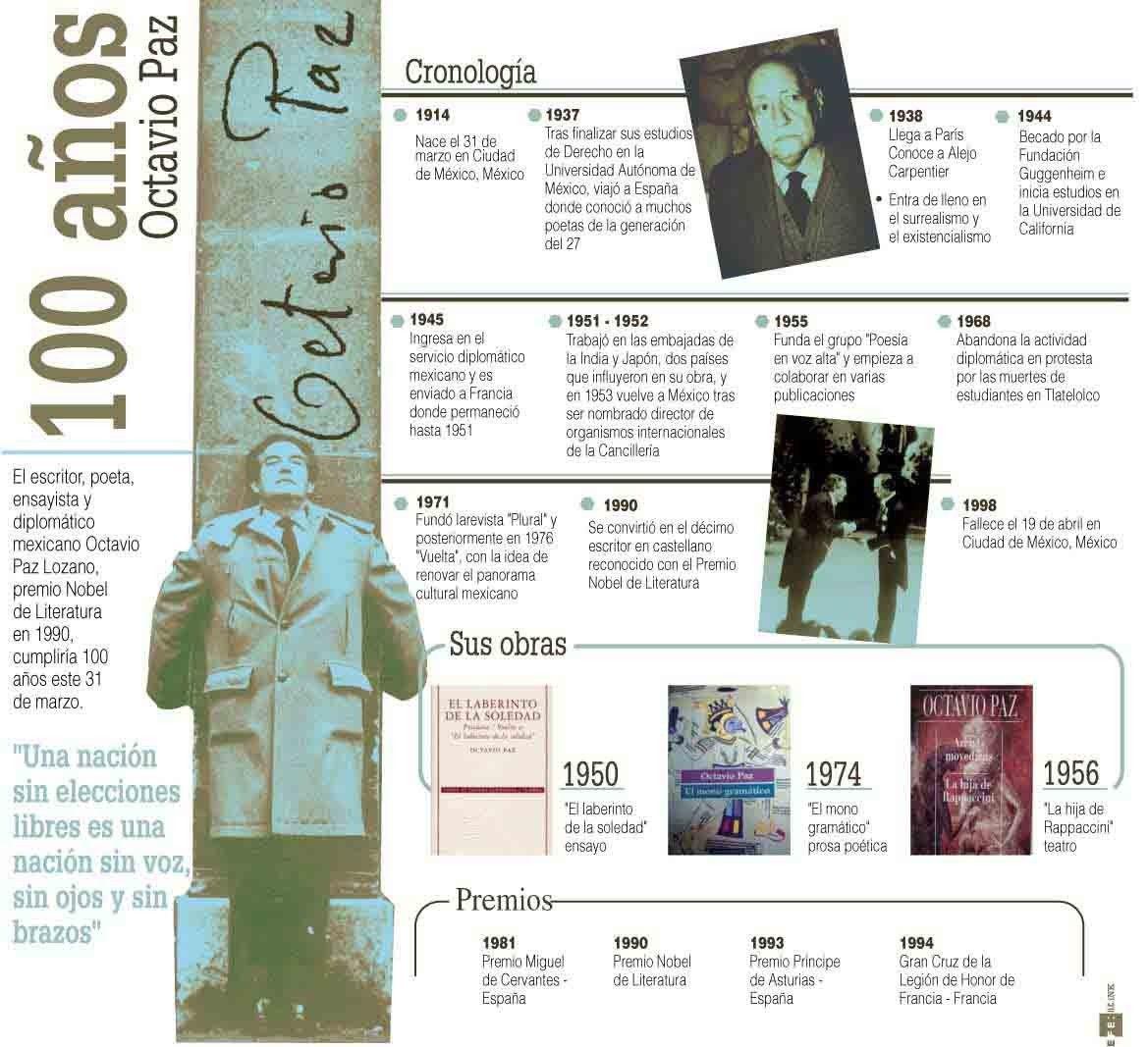 Octavio Paz Literatura, Lectura de comprensión