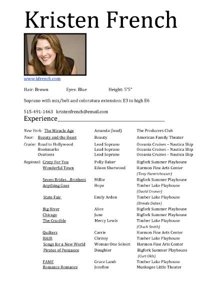 french resume example april onthemarch co