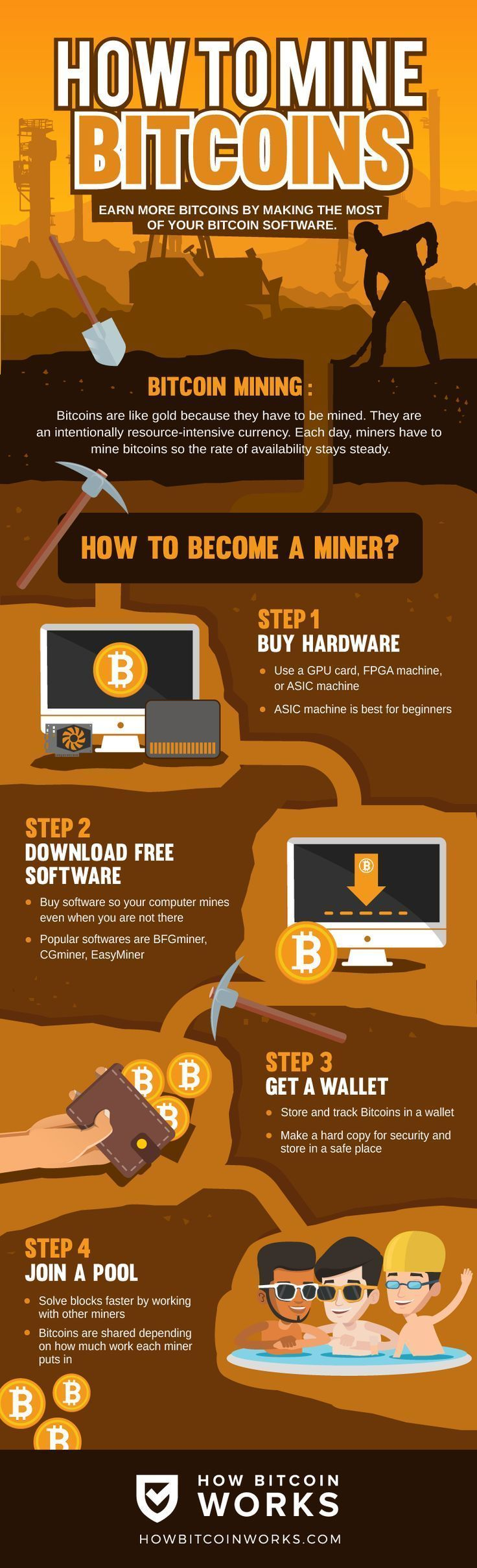 early bitcoin mining software