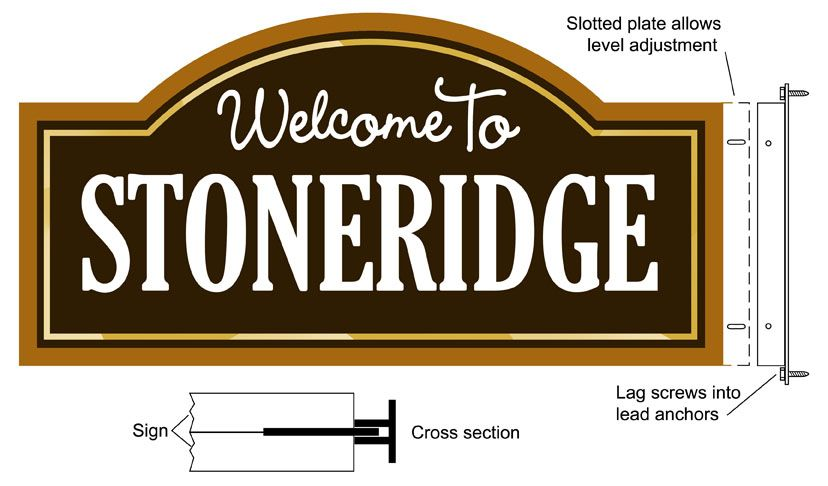 Welcome signage for Stoneridge community. Sign design and installation details. Strata Sign Company. www.customoutdoorwoodensigns.com