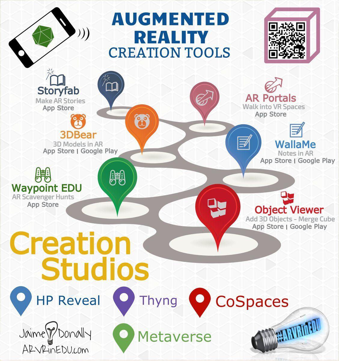 HallDavidson on Augmented reality, Virtual reality