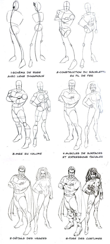 Tuto dessin manga etape par etape dessin de manga - Comment dessiner trunks ...