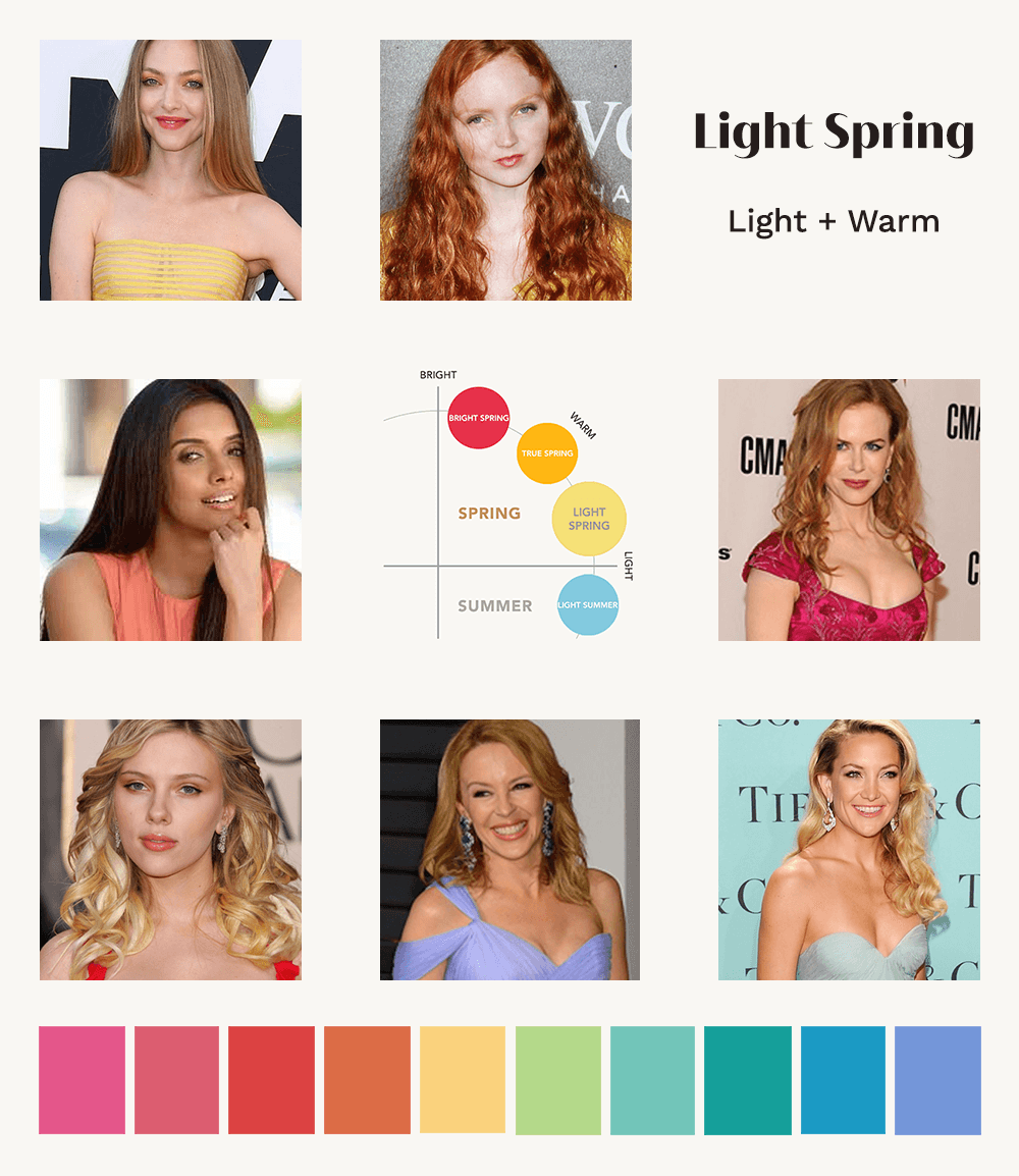 Light Spring: A Comprehensive Guide | the concept wardrobe