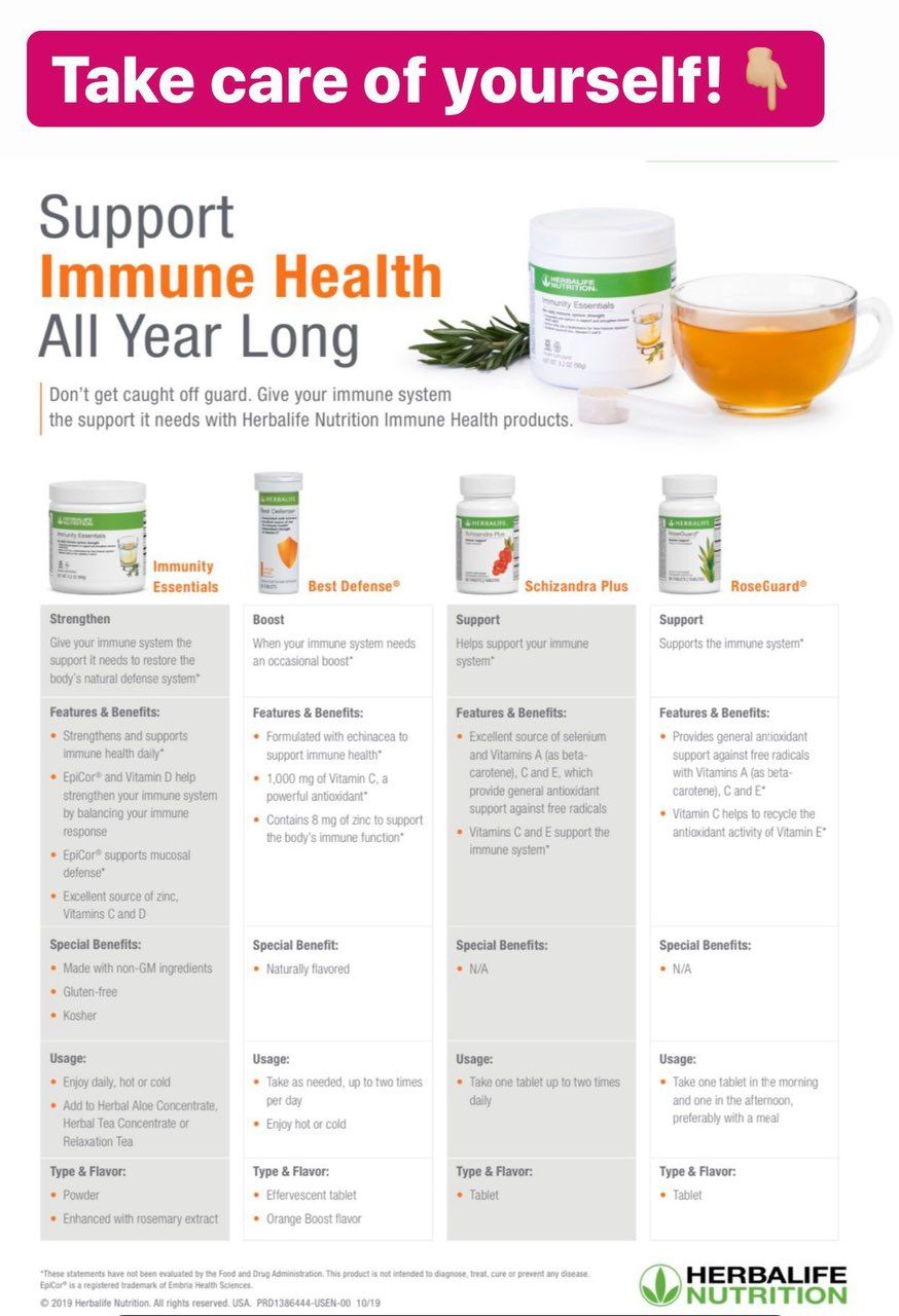 Immune Health Immune Health Herbalife Nutrition Health