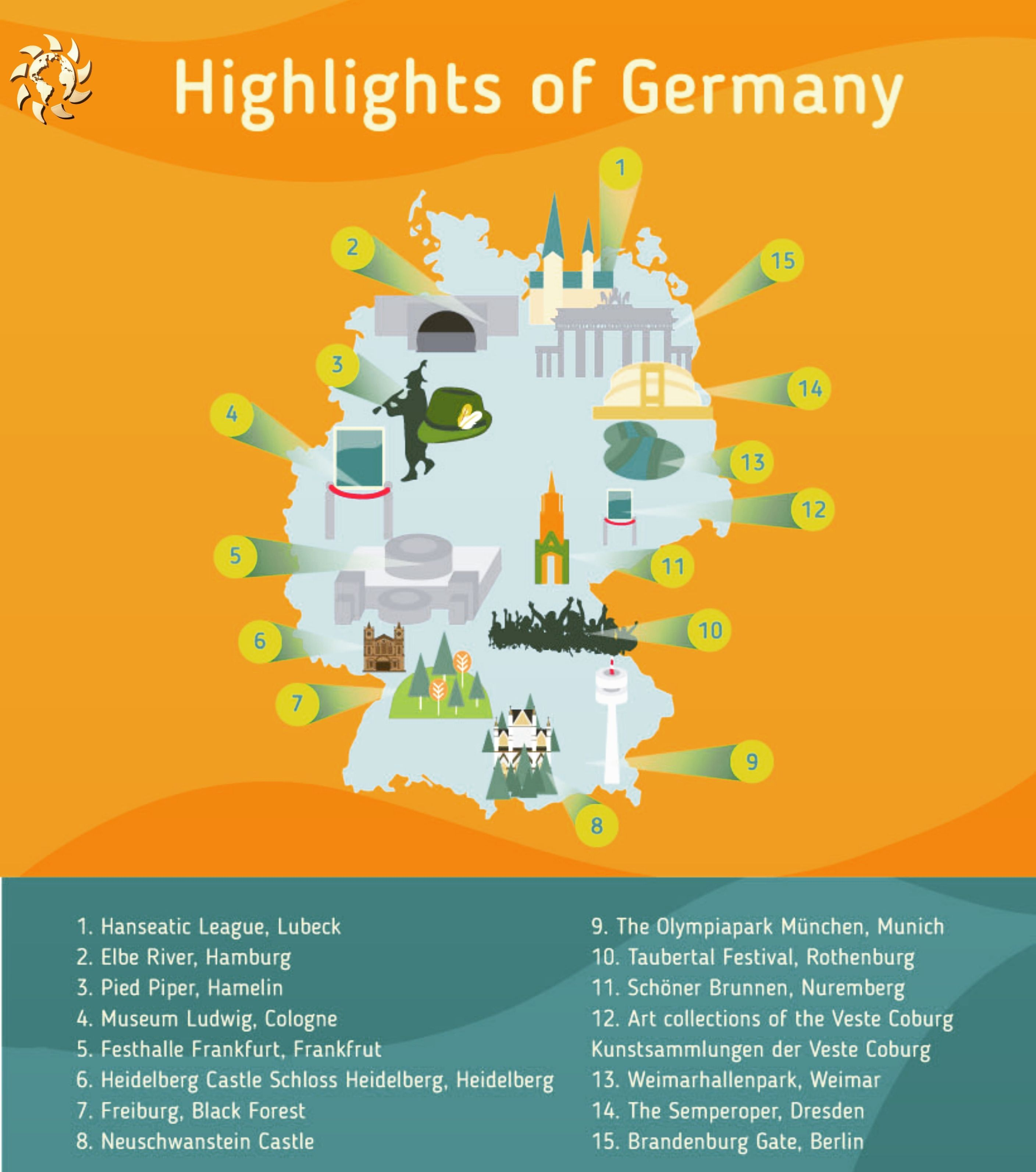 FREE EDUCATION STUDY IN GERMANY 🇩🇪🇩🇪🇩🇪🇩🇪🇩🇪🇩🇪🇩🇪🇩🇪 Level