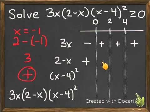 11 Algebra Ideas Algebra High School Math Precalculus
