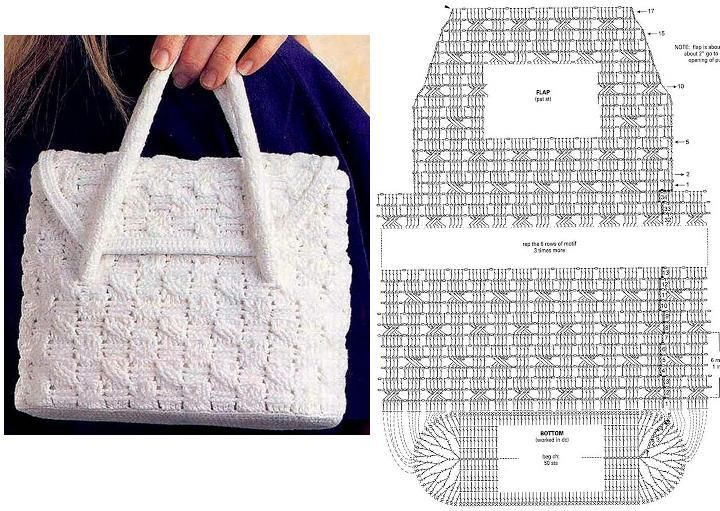 Bolso en crochet. | carteras | Pinterest | Crocheted bags, Crochet ...