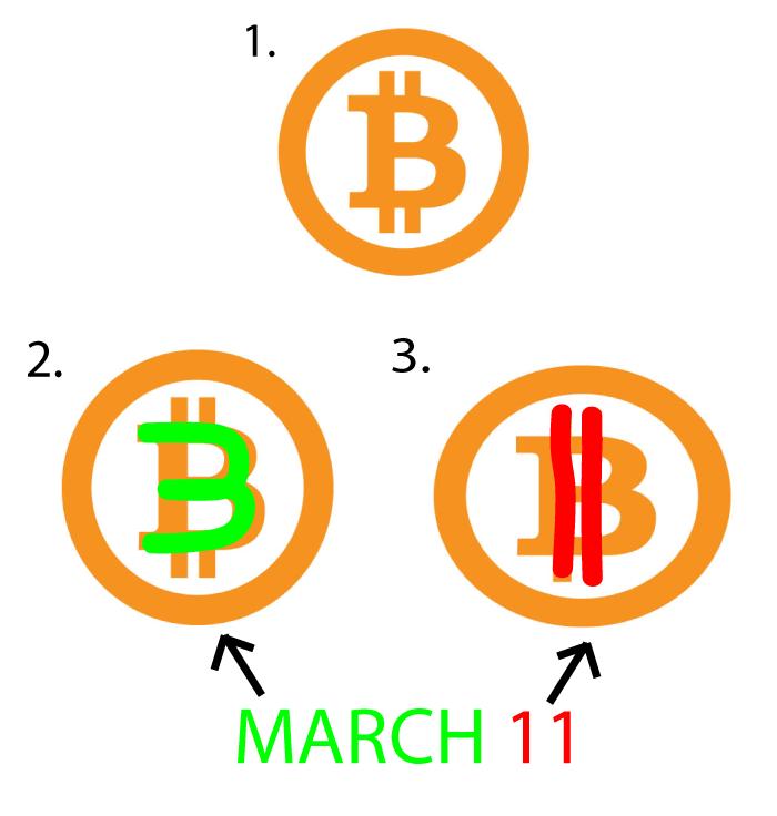 Bitcoin Logo  Symbolism = ETF Foretold