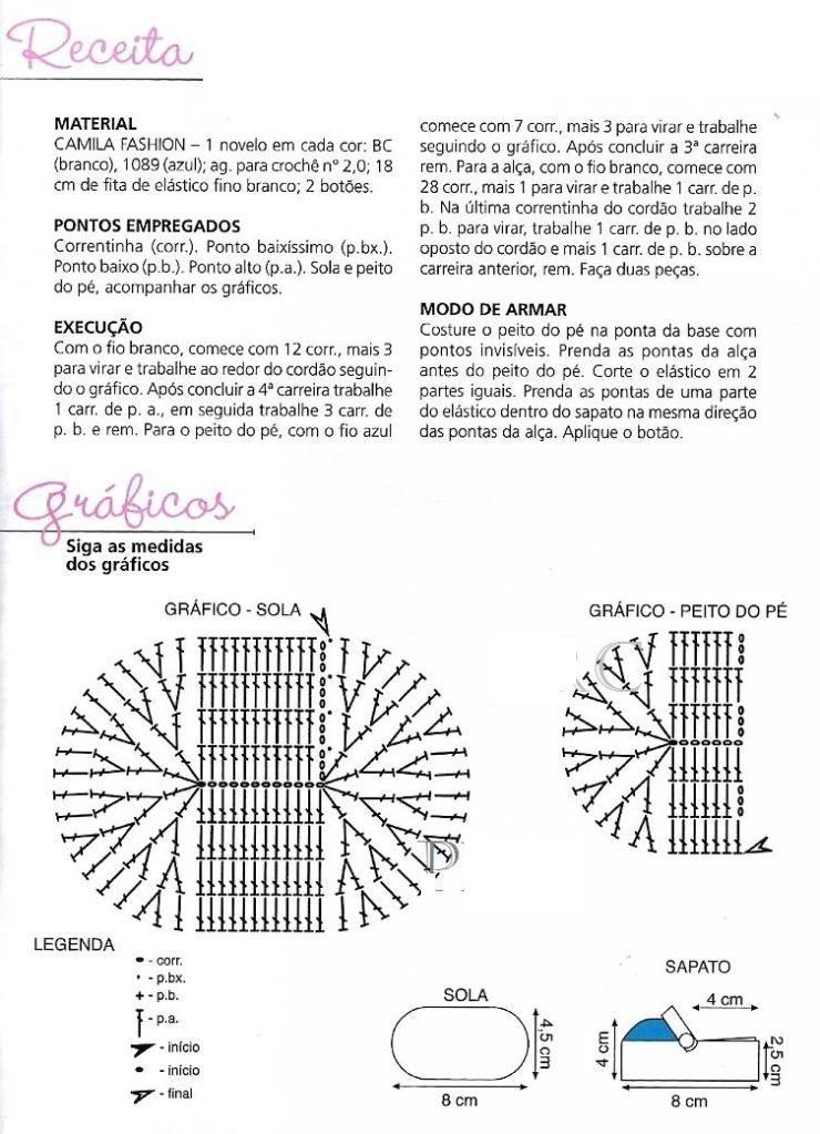 Croche pro Bebe  Sapatinho Crocs em croche  634cd38165f