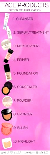 Makeup Products for Beginners Tutorials Makeup 42 Best Idea  Makeup Products for Beginners Tutorials Makeup 42 Best Ideas  for makeup products for beginners tutorials mak...