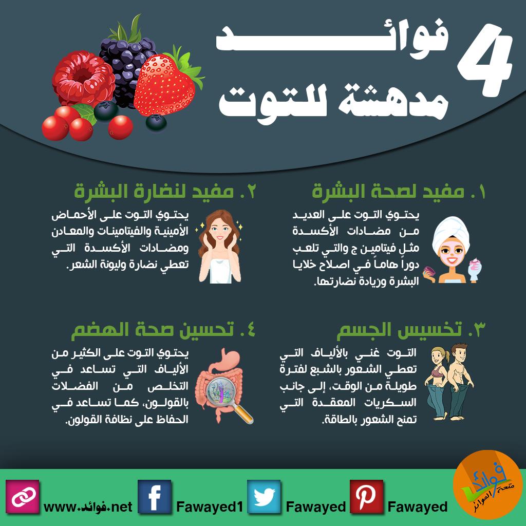 إذا كنت من عشاق التوت فإليك 4 فوائد مدهشة لأكل التوت Body Health Health Natural Cures