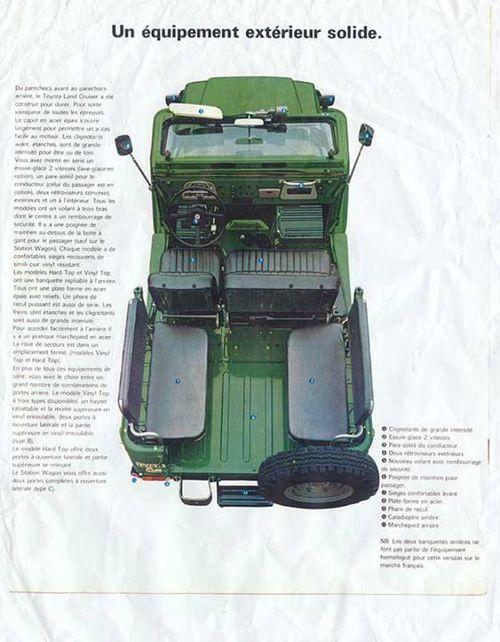 Pin By Gabriel Gomez On This N That Land Cruiser Cruisers Toyota Fj40