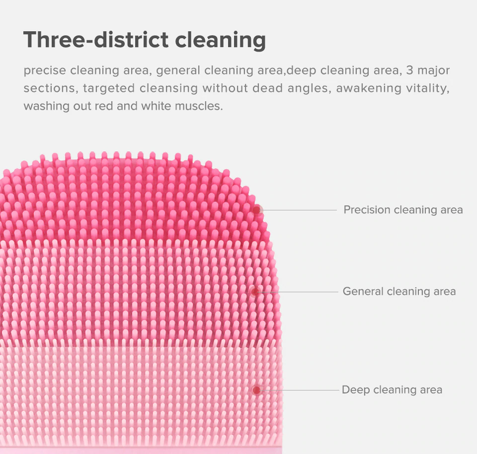 Pin on Facial Cleaning Brush