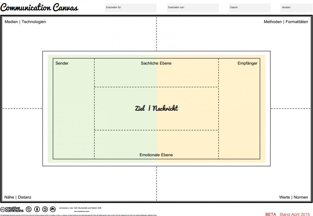 Communication Canvas For Internal Communication  Modelos De