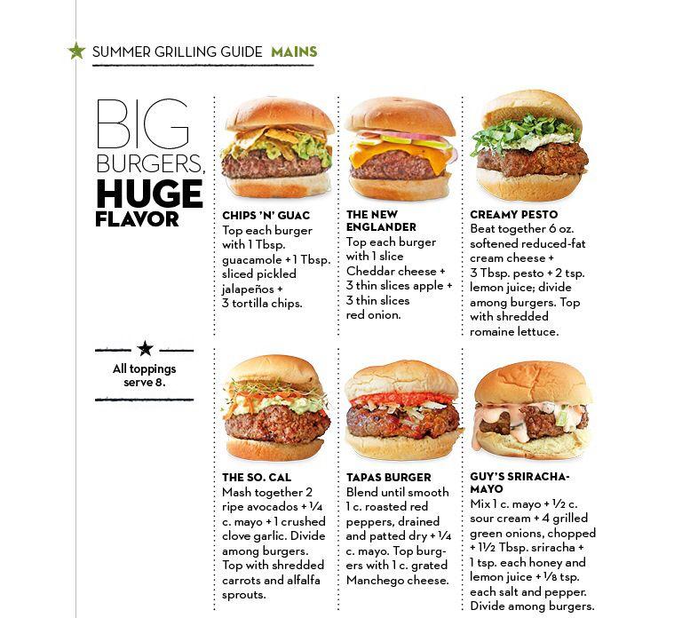 Burger toppings   Gourmet burger bar, Gourmet burgers ...