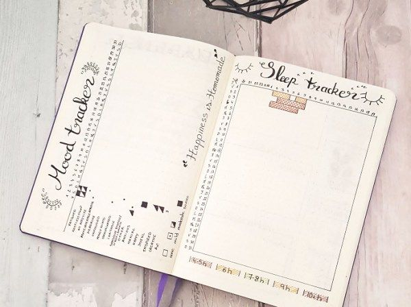 id es bullet journal listes collections bullet organizations and planners. Black Bedroom Furniture Sets. Home Design Ideas