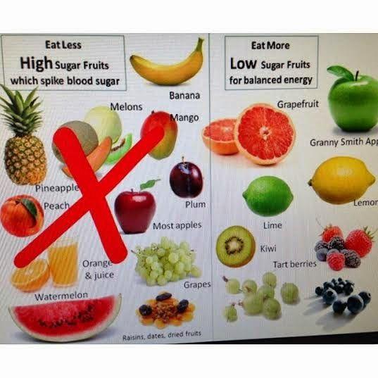 blood sugar diet period