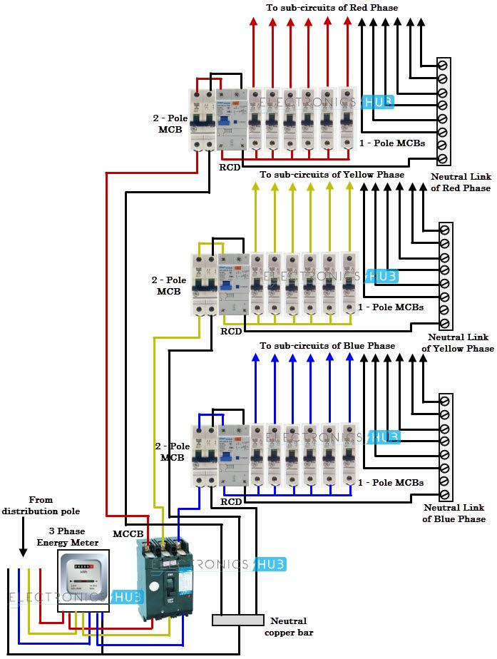 image result for 3 phase wire connection | electronics and, Wiring diagram