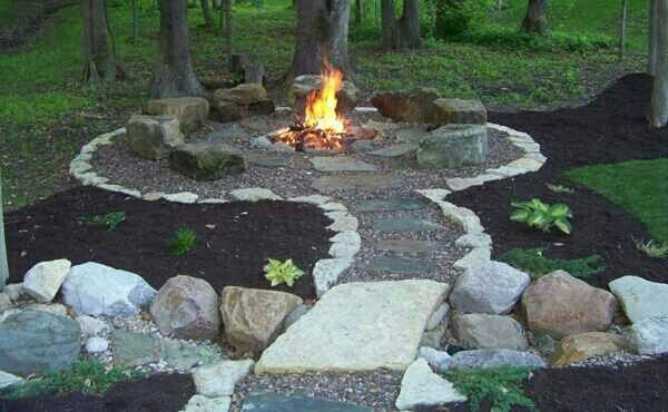 Great for a permanent camp site backyard designs in 2019 - Fire pit landscaping ideas ...