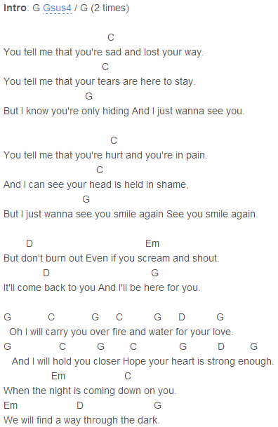 One Direction Night Changes Guitar Chords S O U N D Pinterest